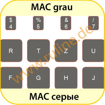 Keyboard-Stickers with german letters for MAC and Apple-Keyboards with laminate protection grey - blue